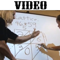 Distributive Property Gets Destroyed by the Lattice Method