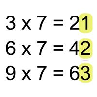 Multiplication Facts – Sevens