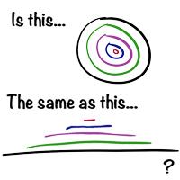 Area of a Circle vs. Area of a Triangle