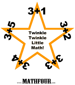 Sing arithmetic facts to the tune of Twinkle Twinkle Little Star!