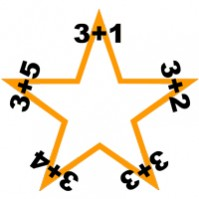 Twinkle Twinkle Little Star Math Song