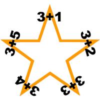Twinkle Twinkle Little Star Math Song