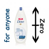 Positive, Negative and Zero Numbers – And Dove Body Wash!