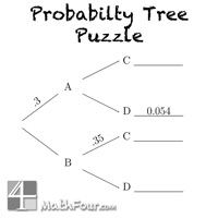 Can you solve these probability tree diagram puzzles? www.MathFour.com