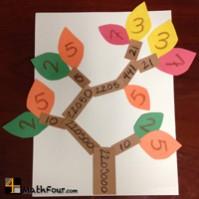 Fall Factor Trees!