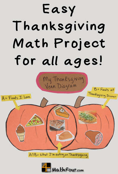 Try this Thanksgiving Venn Diagram with your kids! MathFour.com