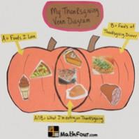 Thanksgiving Venn Diagram – FREE Download!