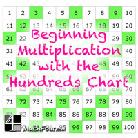 Using the Hundreds Chart to Teach Beginning Multiplication