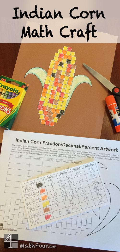 Homework help fractions percentages