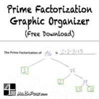 Prime Factorization Graphic Organizer