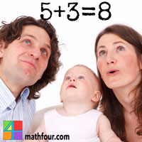 Fact Family – Truth Mafia or Math Term?